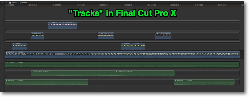 Tutorial: Final Cut Pro X: Track Based Editing
